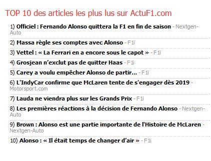 Actuf1.com top 10